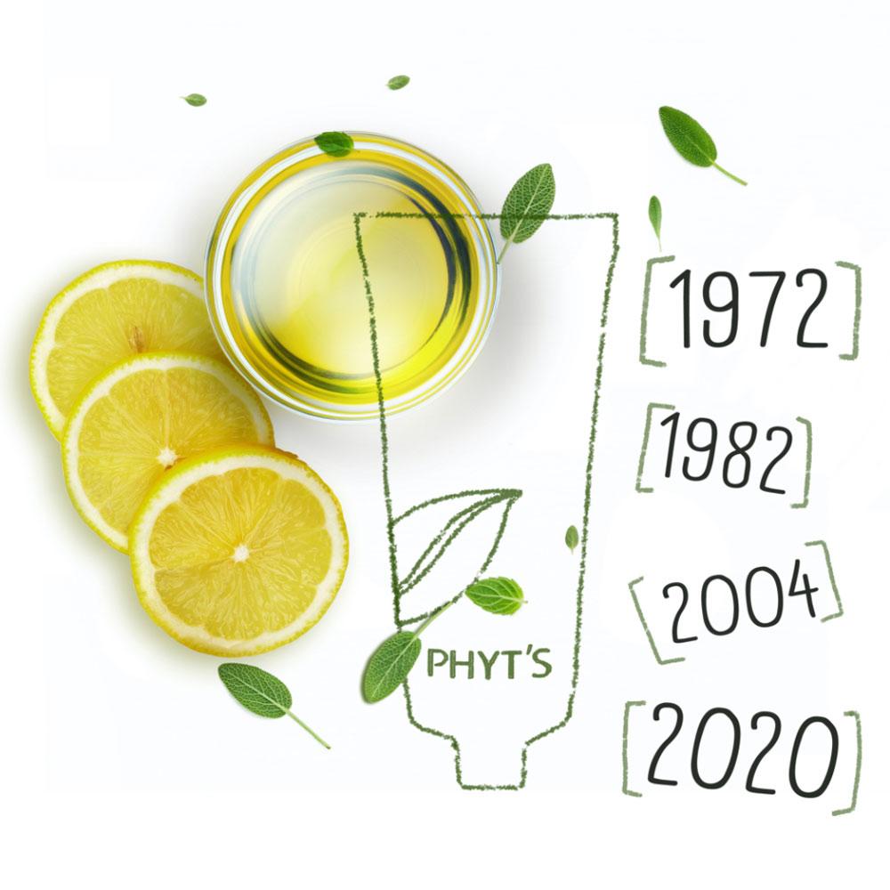chronologie-phyts-histoire-image-citrons-dates-importantes